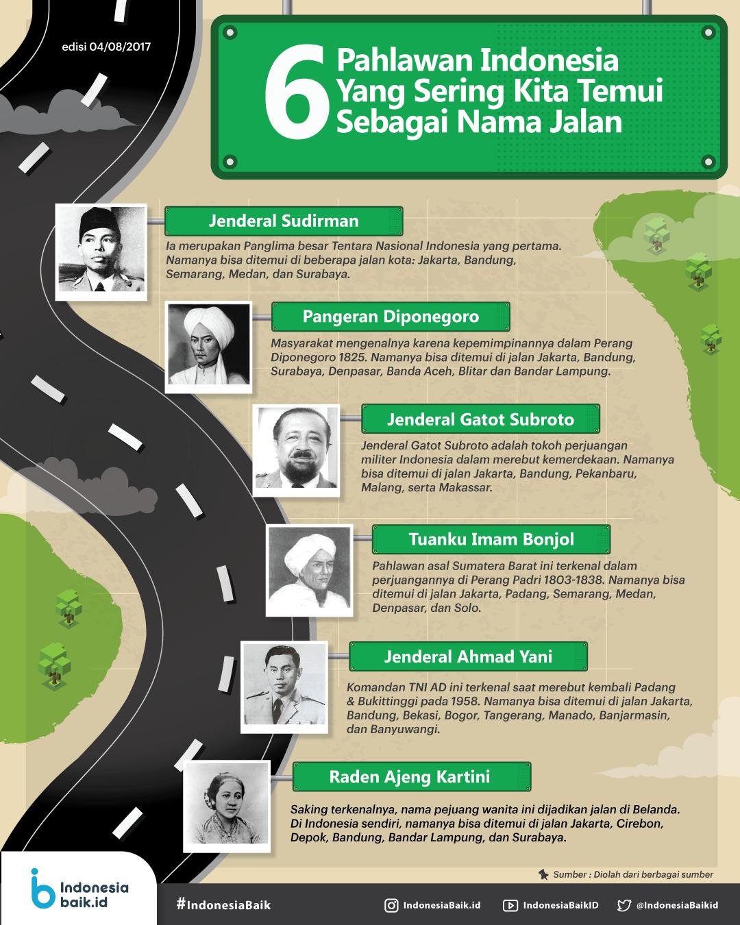 6 Pahlawan Indonesia Yang Sering Kita Temui Sebagai Nama Jalan