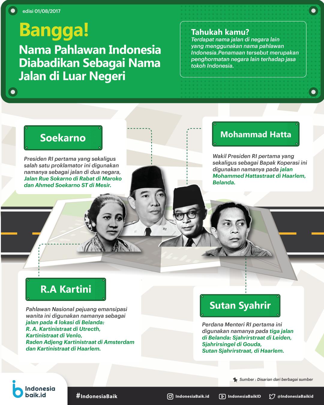 Bangga! Nama Pahlawan Indonesia  di Jalan Luar Negeri