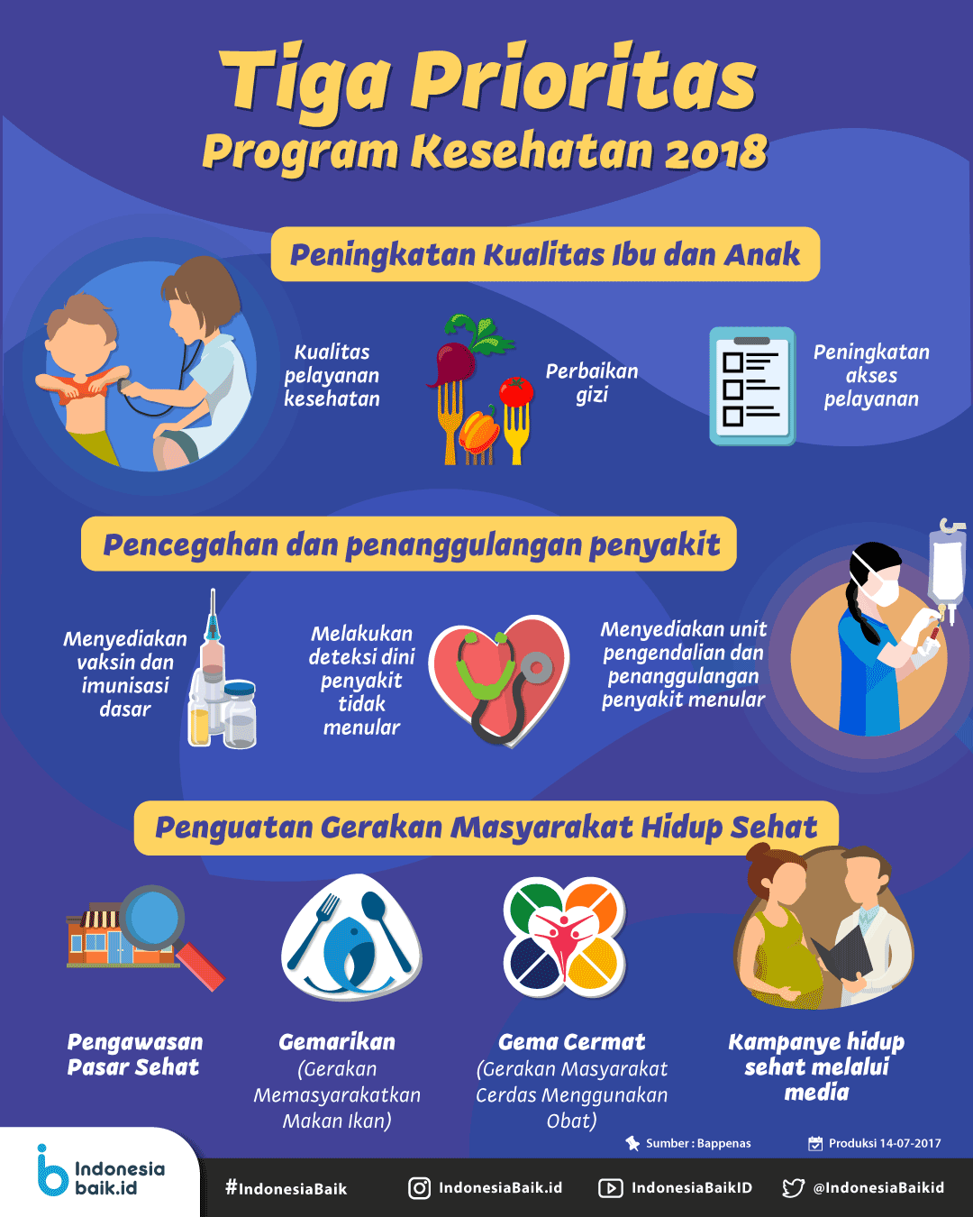 Tiga Prioritas Program Kesehatan 2018